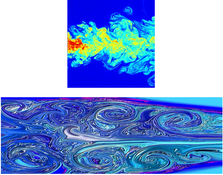 High performance CFD modelling